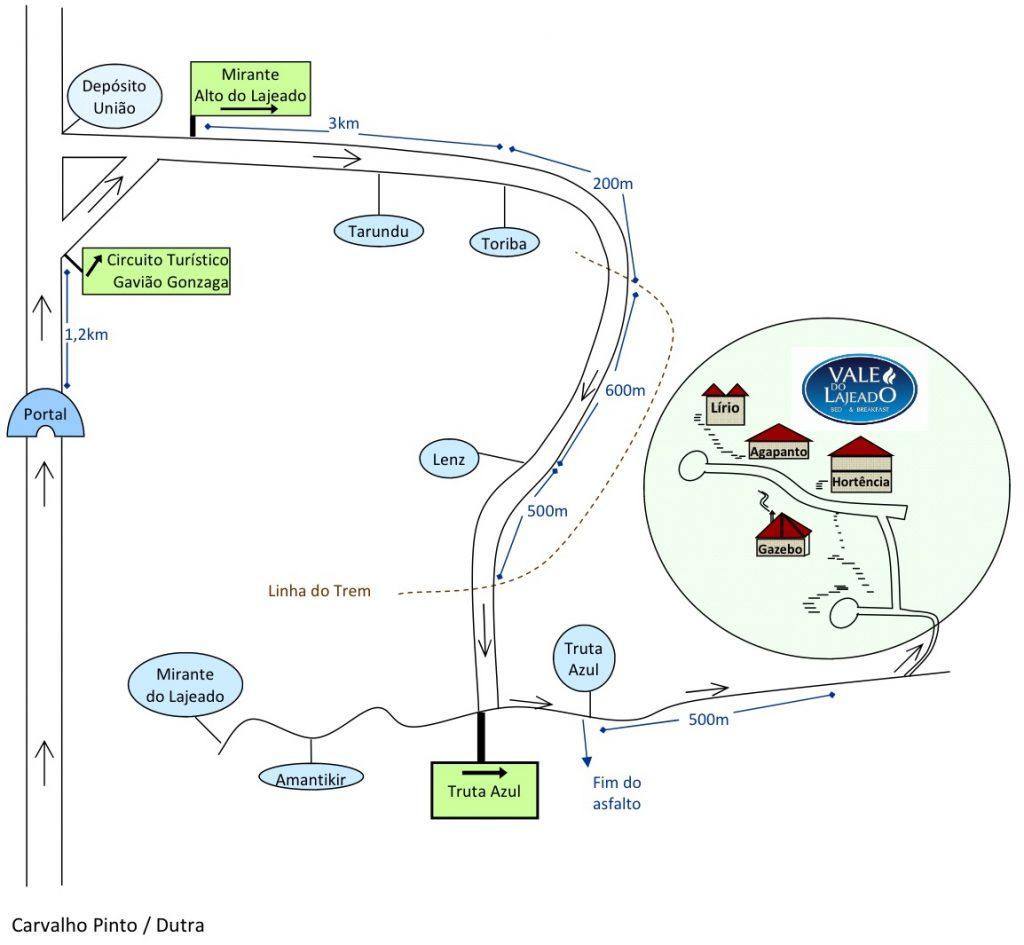 mapa externo e interno